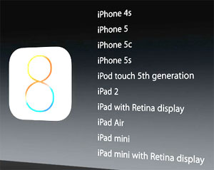 iOS8 iphone ipad ipod