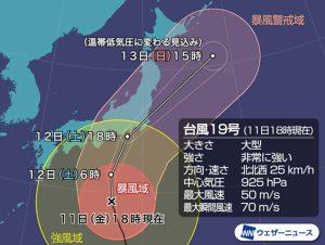 2019年台風19号進路予想