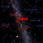ペルセウス座流星群 2014年、2013年 見頃、時間、方角、場所はどこで見れる?