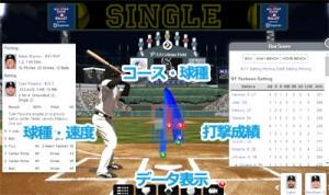 メジャーリーグ投打データ