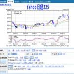 日経225(日経平均株価)の今後の推移は?パート3